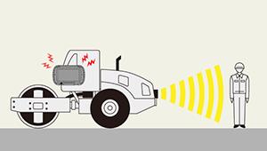 HDT-Background-Radar製品イメージ