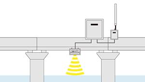 ミリ波レーダー水位波高計測システム 製品イメージ