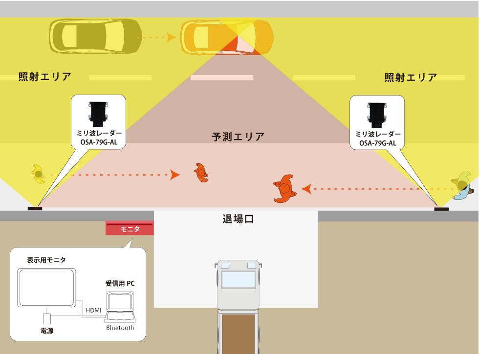 工事車両 退場警報システムイメージイラスト