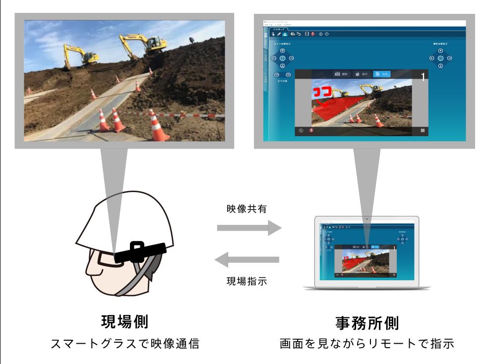 Generation-Eyeシステムイメージ